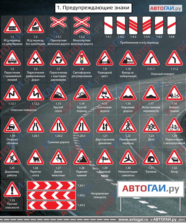 фото знаки дорожного движения и их обозначения
