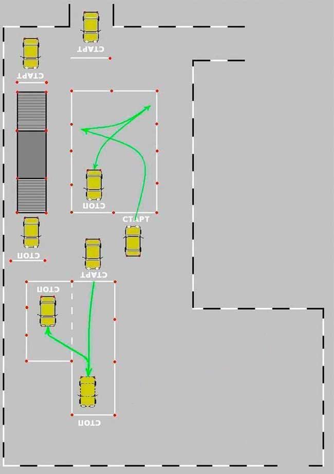 Схема сдачи экзамена по вождению категории в