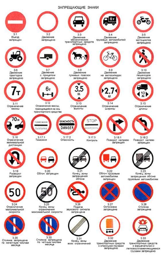 Названия и картинки дорожных знаков для детей