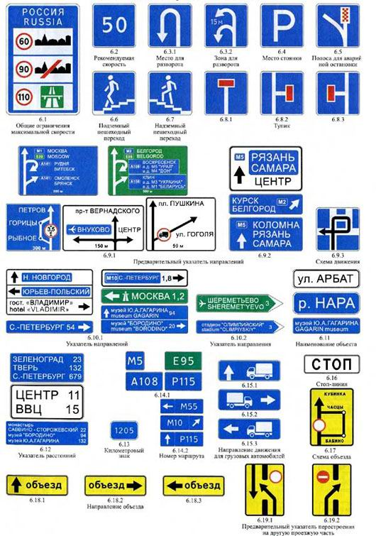Знаки дорожного движения 2017