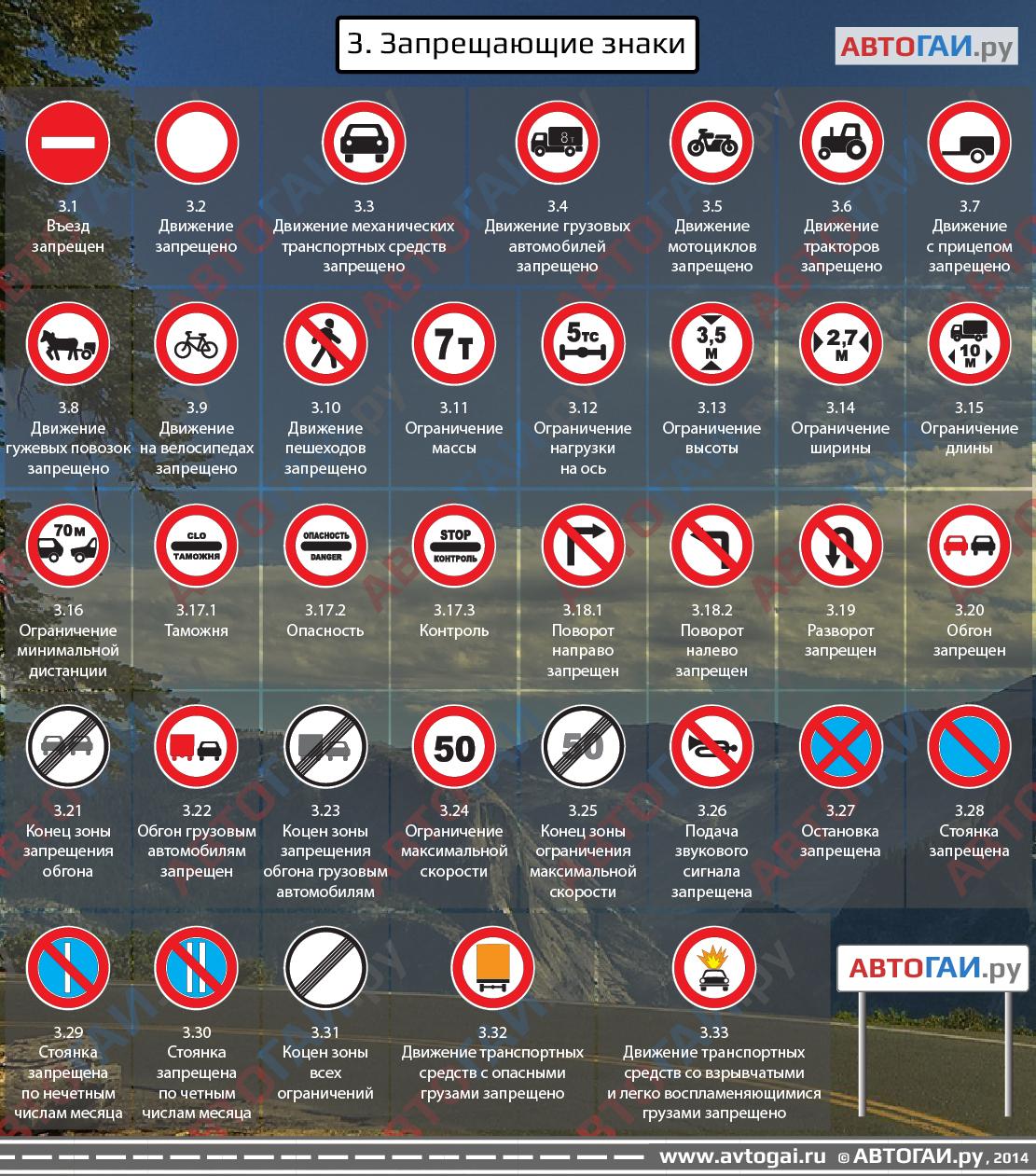 знаки дорожного движения фото с описанием пожалуйста, про