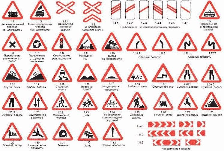 Знаки приоритета дорожного движения картинки